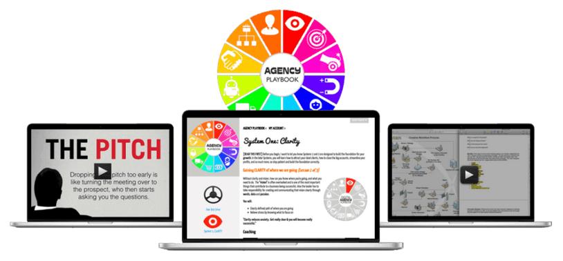Digital Agency Playbook – Jason Swenk