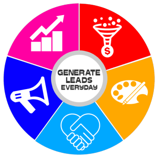 Generate Leads Everyday – Jason Swenk