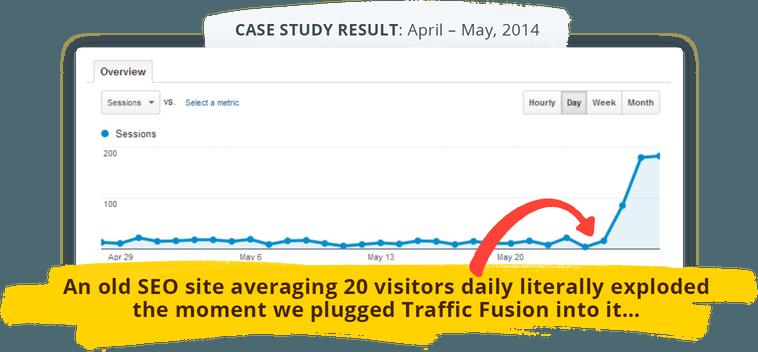 Traffic Fusion Pro + Profit Template case-study-1