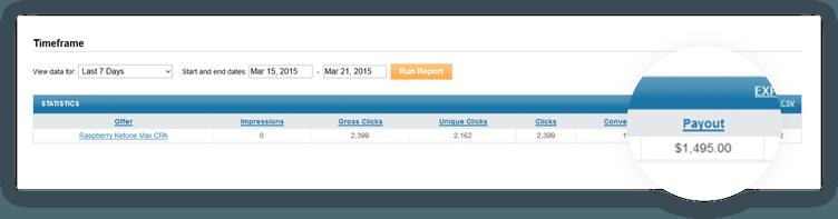 Traffic Fusion Pro + Profit Template result2