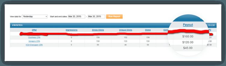 Traffic Fusion Pro + Profit Template result3